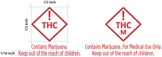 Compliance Symbols